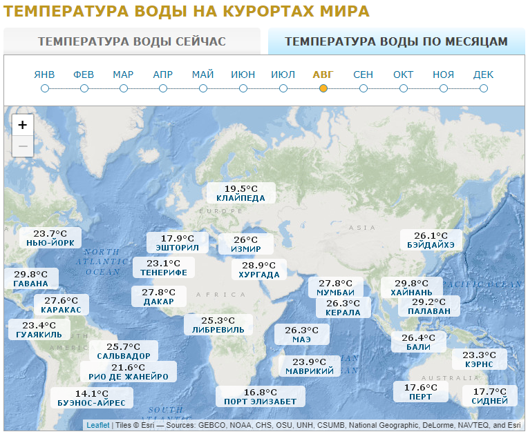 World Sea Temp